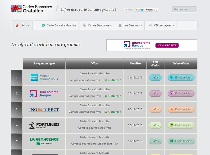 Cartes Bancaires Gratuites .fr